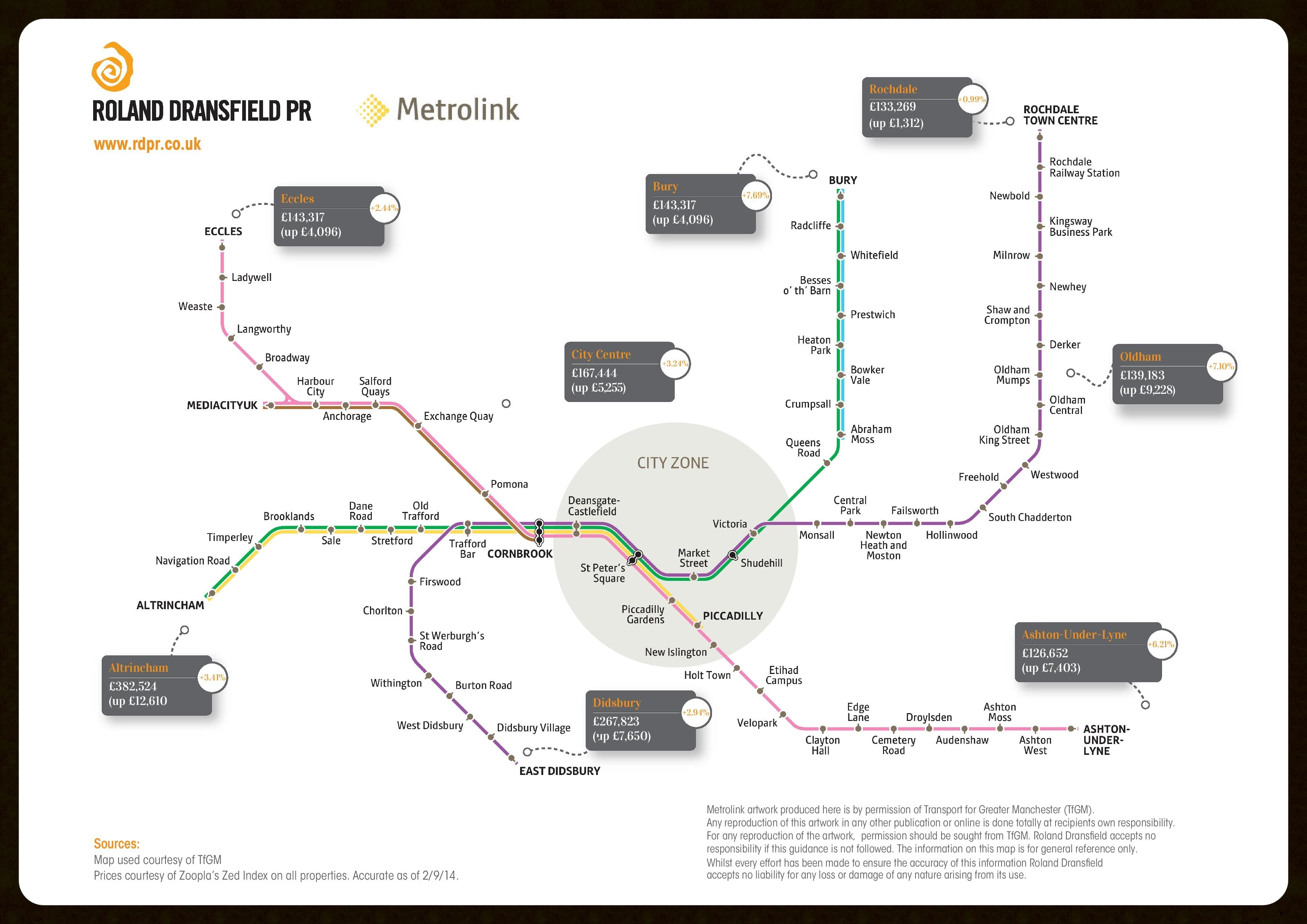 RDPR_Property_Price_Metrolink_Map_JPEG-193091-edited